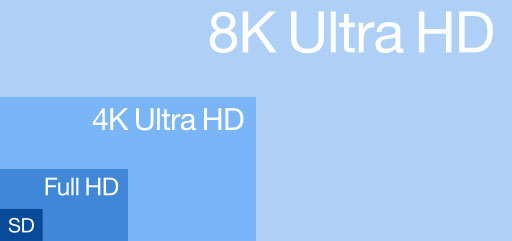 4K Ultra-high Definition (UHD) Technologies.jpg