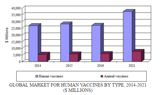 PHM014F vaccines summary figure.png