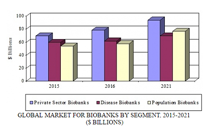 biobanking summary figure.png