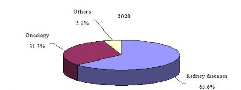 figure 10 erythropietin report.png