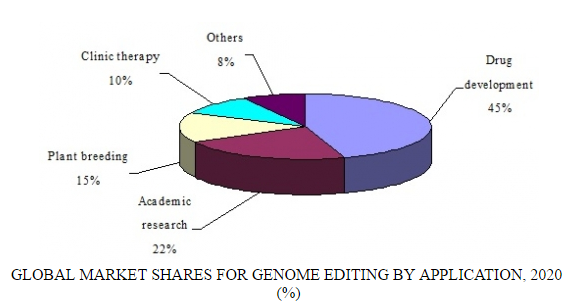 genome_summary.png