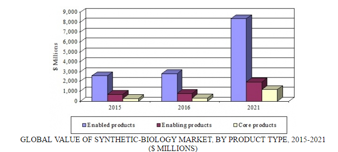 summary figure bio066d.png