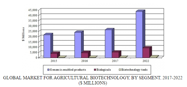 summary figure bio100c.png